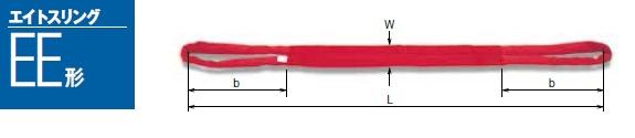 キトー ラウンドスリング EE010 (EE形 75mm×5m) 《繊維スリング》
