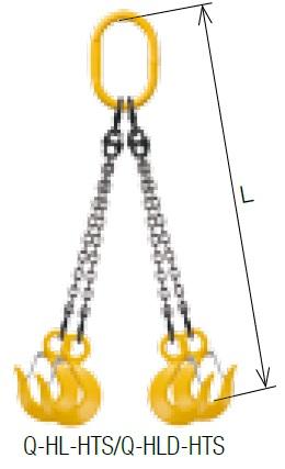 キトー クウォードスリング Q-HL-HTS-M 7mm リーチ1.5m 《キトーチェンスリング100【標準セット品】(アイタイプ)》