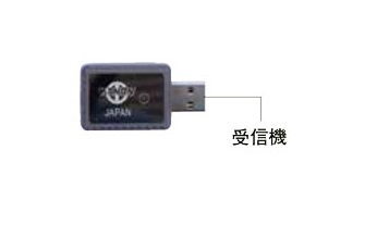 中村製作所 (KANON) E-FW用受信機 USB-K1