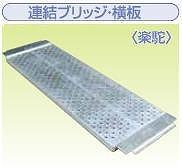【直送品】 ナカオ (NAKAO) 足場台 オプション 連結ブリッジ・横板  HAS (1枚) (楽駝 用) 【法人向け、個人宅配送不可】 【大型】