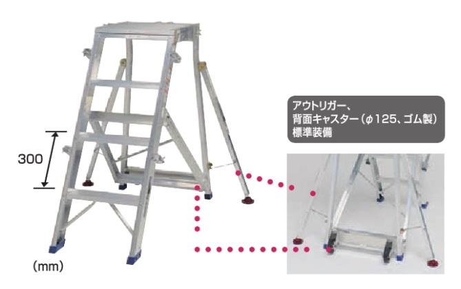 【直送品】 PiCa (ピカ) 折りたたみ式作業台 DXR-120