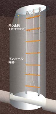 【直送品】 PiCa (ピカ) マンホール用吊下げはしご QSTMV-45