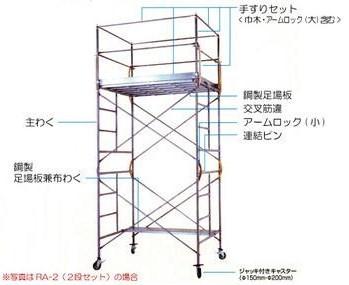【直送品】 PiCa (ピカ) 鋼管製移動式足場 ローリングタワー RA-1 【法人向け・個人宅配送不可】 【大型】