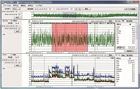【直送品】 リオン (RION) 環境計測データ管理ソフトウェア AS-60