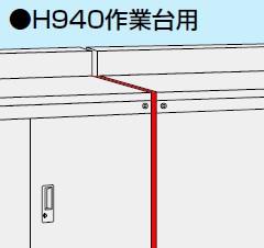 【直送品】 サカエ (SAKAE) ニューピットイン オプション目地板(スキマ用パネル) PNH-A94W (671084) 《工具保管》
