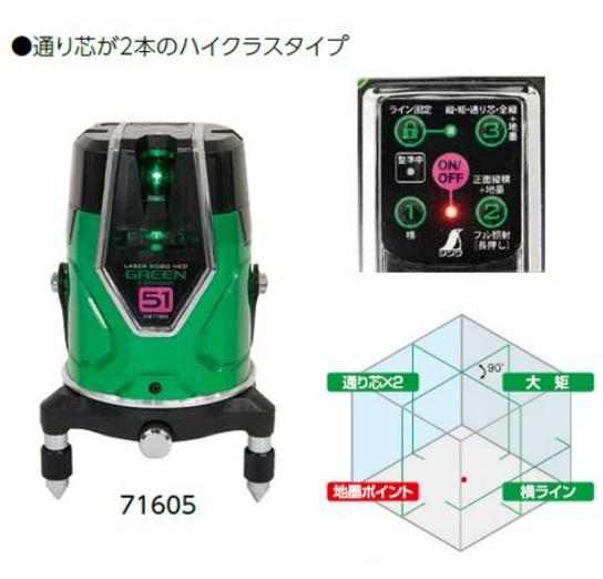 シンワ測定 レーザーロボ グリーン Neo E Sensor 51 縦・横・大矩・通り芯×2 71605