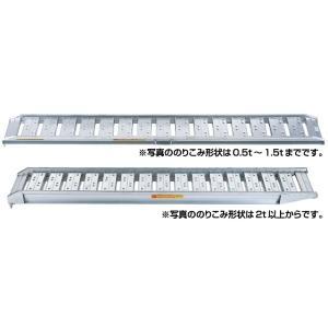 【代引不可】 昭和ブリッジ アルミブリッジ SBA-210-25-0.5 (0.5t/2本セット) 【メーカー直送品】