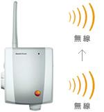 テストー (testo) 温湿度モニタリングシステム testo Saveris ルーター(中継機) 0572 0259