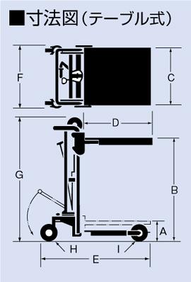 【直送品】 をくだ屋技研 (OPK) S型テーブル式サントカー SC-2-12S-A