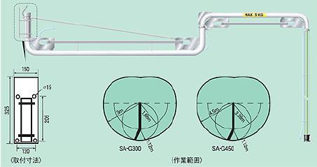 技術と環境を結ぶ。  【直送品】 ヤマダ (YAMADA) スイングアームホースユニット SA-G300 (V181020)