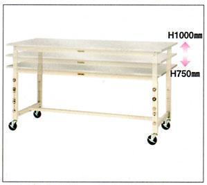 【代引不可】 山金工業 ヤマテック ワークテーブル SWS3AC-1575-SI 【メーカー直送品】