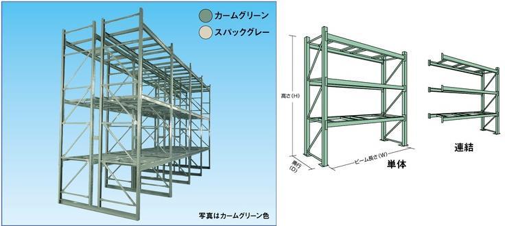 【代引不可】 山金工業 ヤマテック パレットラック 1000kg/段 連結 10K302711-3SPGR 《受注生産》 【送料別】
