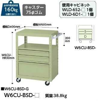【直送品】 山金工業 ワゴン W6CU-BSD-G 【法人向け、個人宅配送不可】 【大型】