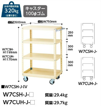 【直送品】 山金工業 ヤマテック ワゴン W7CSH-J-IV 【法人向け、個人宅配送不可】