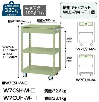 【直送品】 山金工業 ワゴン W7CSH-M-G 【法人向け、個人宅配送不可】 【大型】