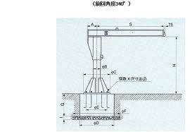 【直送品】 象印 電動旋回ポスト型ジブクレーン PJE-283 (PJE-02830) (2.8t 旋回角度340°) 【送料別】