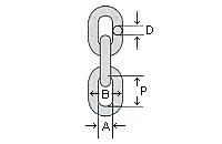 象印 SUS製チェーンスリング アイタイプ構成金具 SC-13 ステンレスチェーン