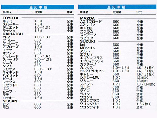 오일필터 엘리먼트 DSO-1 스즈키 웨건 R스팅레이(07.2~08.8)