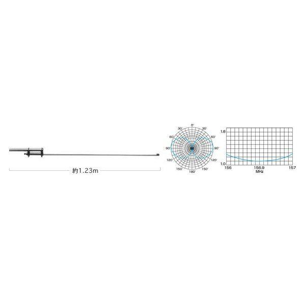 送料無料 一部地域を除く 迅速お届け 確かな商品 上質 お値打ち価格 ANTENNA 注目ブランド 国際VHF無線用高利得GPアンテナ 150MV 第一電波工業ダイヤモンドアンテナDIAMOND