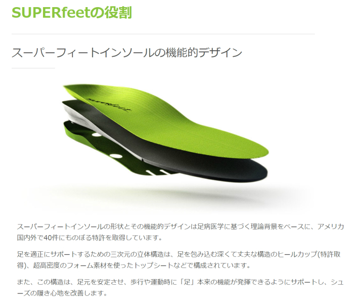 fb10b18eea SUPERFEET Super feet wideGREEN excess times in the improved biomechanical  design structure. Deep heel cup paws, wide top stabilizer caps patented