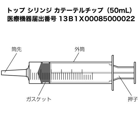 """顶级注射器导管提示 50 毫升塑料注射器)""""灌肠,灌肠"""