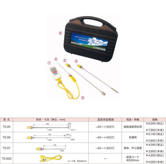アスファルト、コンクリート、土質温度計セットCT-01S