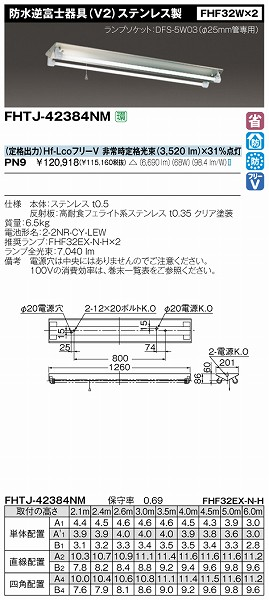 FHTJ-42384NM-PN9 【受注生産品】 東芝 非常用照明器具