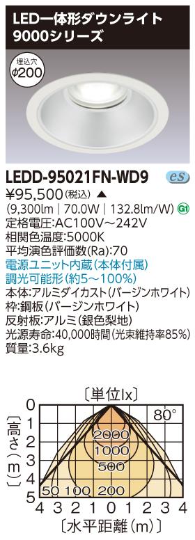 【法人様限定】東芝 LEDD-95021FN-WD9 LEDダウンライト 9000シリーズ 無線制御 200 調光 昼白色