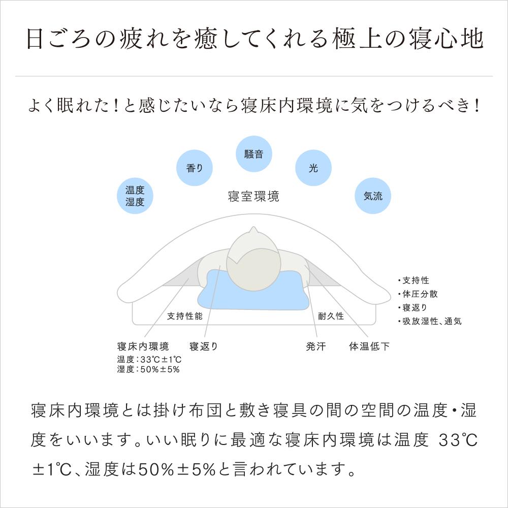 アプロディーテ APHRODITA>アプロディーテ 凛(RIN)>マットレス敷布団 シングルロングサイズ 100cm×210cm