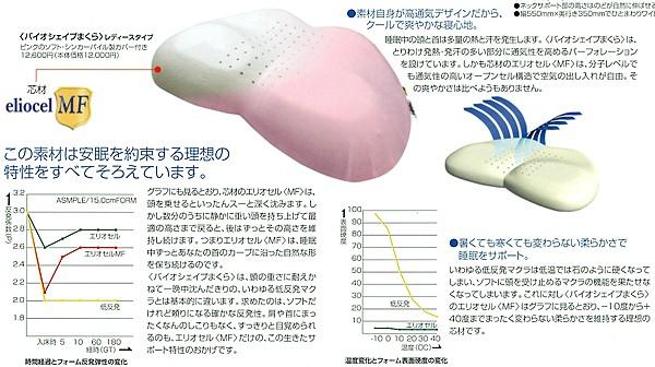 magniflex magniflex bioshape pillow / ladies type regular imports long warranty repair.