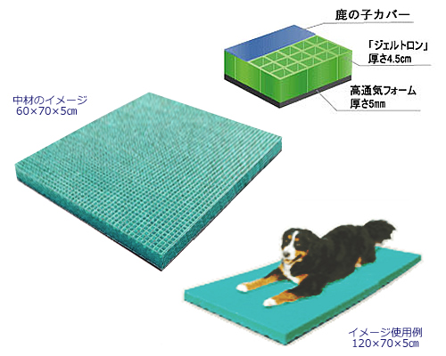 GELTRON 凝胶 Tron 为狗宠物床垫厚度-到-60 x 70 厘米。