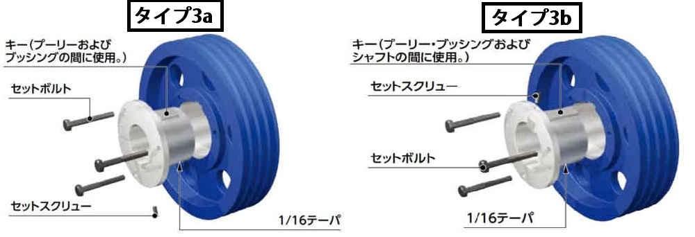 NBK W1-190-N イソメックブッシング 新JIS並行キー 鍋屋バイテック