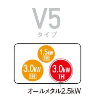 【送料無料】PanasonicパナソニックKZ-V573SIHクッキングヒーターVシリーズ3口