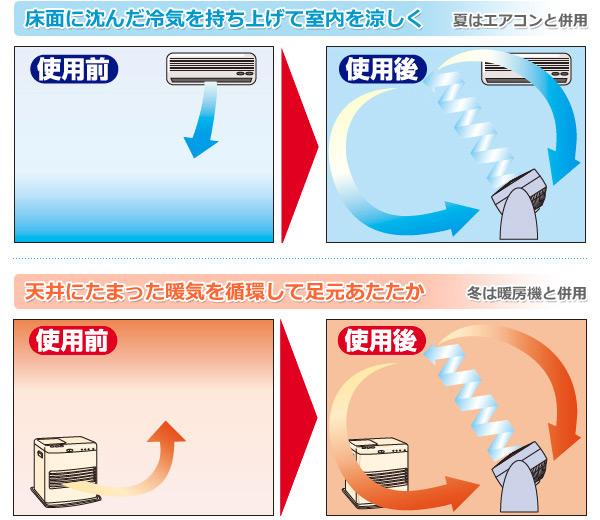 山善(YAMAZEN)19cm头颈样子空气循环器YAS-KJ191(B)电风扇sempuuki层迷