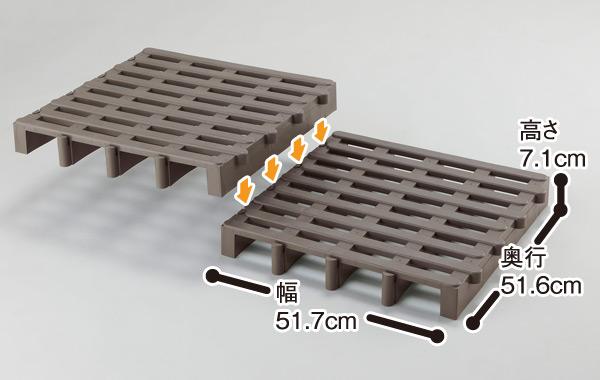 ブロックタイプの例