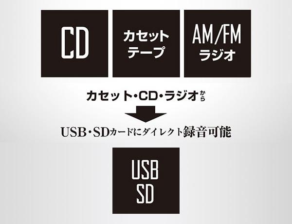 山善 YAMAZEN キュリオム SD/CD ラジオカセットレコーダーボックス (AM/FM/ワイドFM対応) KCD-SU45 ラジカセ CDラジカセ SDレコーダー SDプレーヤー CDプレーヤー ラジオレコーダー USB録音 目覚まし時計 アラーム機能