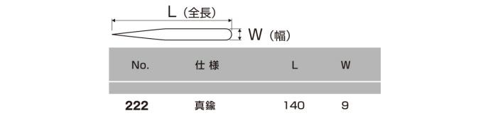 【ネコポス対応可】ANEX アネックス 非磁性(真鍮製)ピンセット140mm No.222