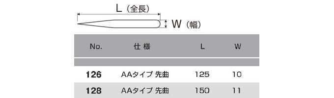 【ネコポス対応可】ANEX アネックス ステンレスAAピンセット曲150mm No.128
