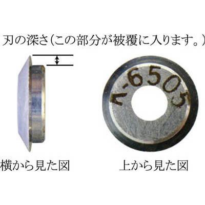 東京アイデアル K-6500 リンガー 替刃