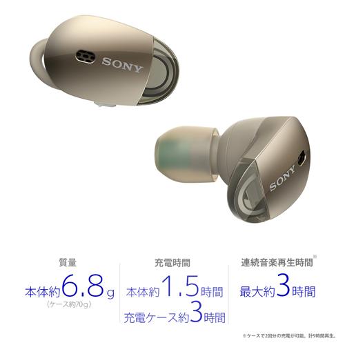 ソニー(SONY) WF-1000X-N(シャンパンゴールド) ワイヤレスノイズキャンセリングステレオヘッドセット