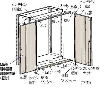 トラスコナカヤマ M2型棚用両開き扉 W900XH1800【smtb-s】