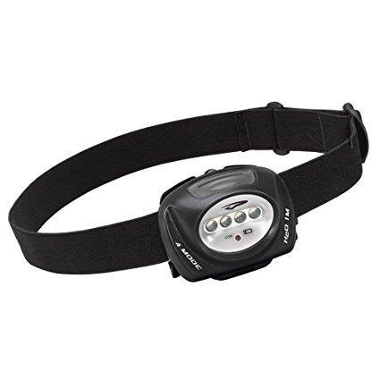 送料無料 QUADINDPRINCETON LEDヘッドライト 買物 引き出物 インダストリアル8193149