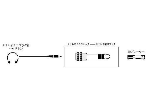 ビクター 変換アダプター AP-113A (AP-113A)