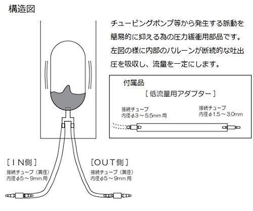 アズワン 脈動軽減装置 交換用シリンダー VC10004-797-11 ※事業者向け商品です【smtb-s】