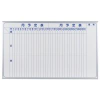 馬印 MAJI series(マジシリーズ)壁掛 予定表(月予定表)ホワイトボード W1510×H910mm MH35M (8843bl)【smtb-s】