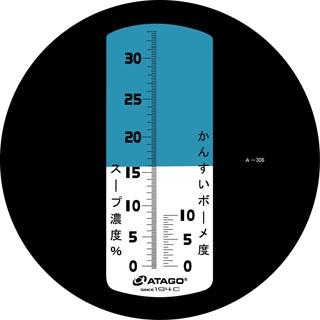 【まとめ買い10個セット品】 【業務用】濃度計 MASTER-ラーメン M 手持ち屈折計