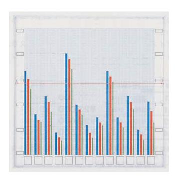グラフ表示機 幅905×高さ905mm 3色13桁表示 12ヶ月用【WG-313】