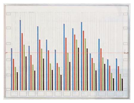 グラフ表示機 幅1205×高さ905mm 4色13桁表示 12ヶ月用【WG-413】