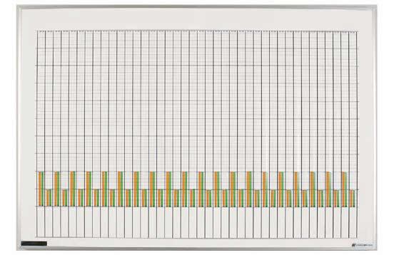 小型グラフ表示機 幅814×高さ553mm 2色40桁【SG-240】