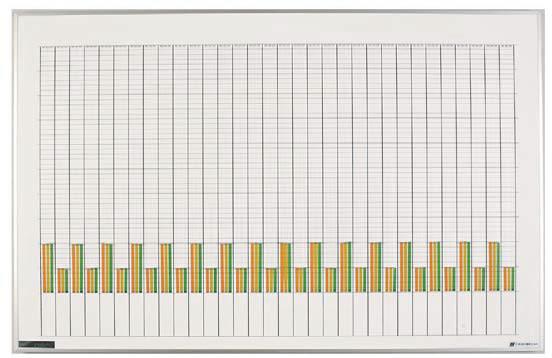 小型グラフ表示機 幅860×高さ553mm 3色32桁 1ヶ月用【SG-332】